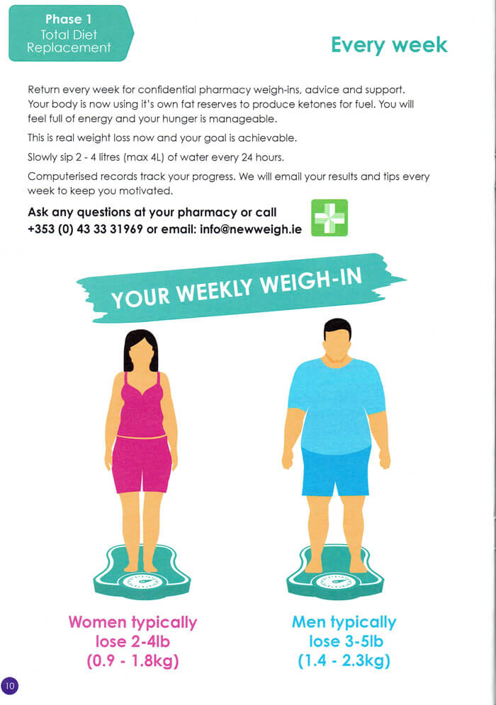 NEW-WEIGH-PATIENT-PLAN